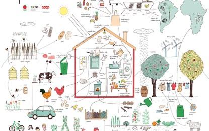 Le scuole primarie di Guagnano a lezione di 'Consumo Consapevole'